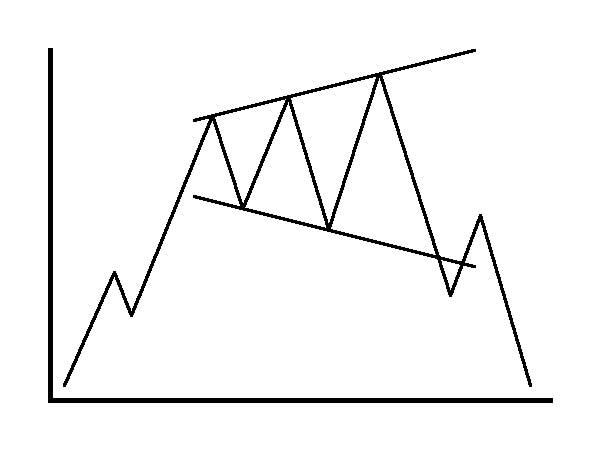 Triangle_Expand