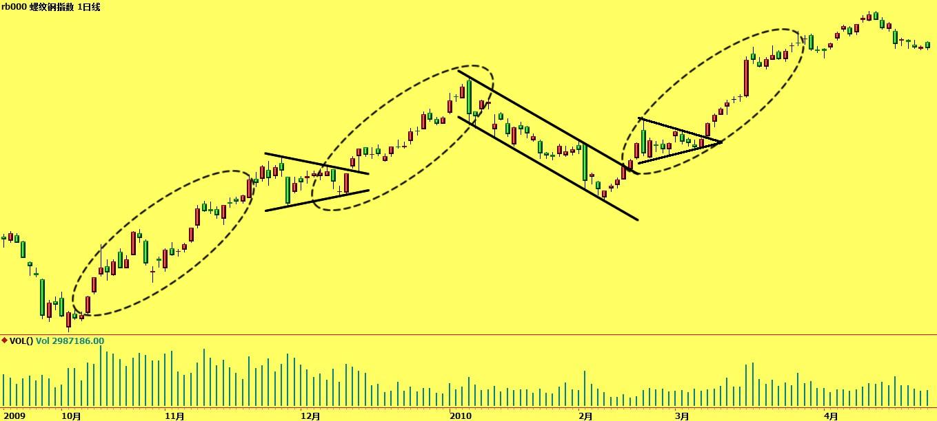 Triangle_Flag_rb_2009.11~2010.2