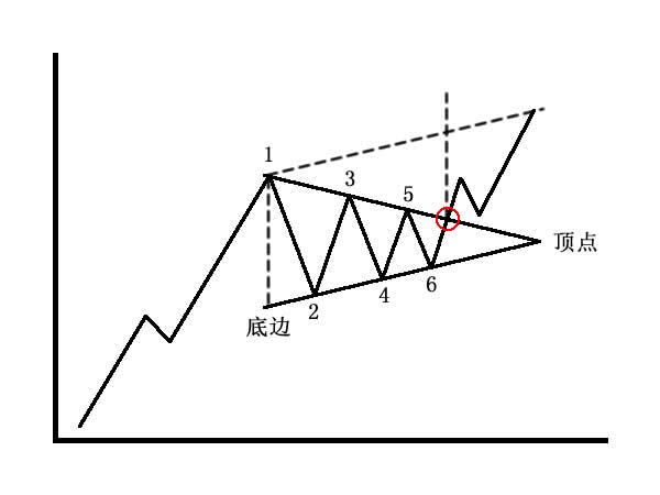 Triangle_Mid
