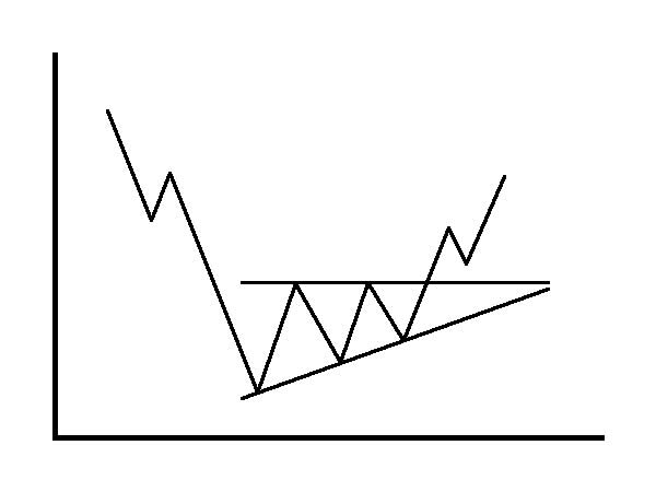 Triangle_Up2