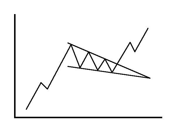 Triangle_Wedge_Down
