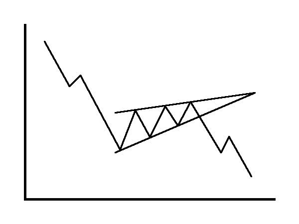Triangle_Wedge_Up