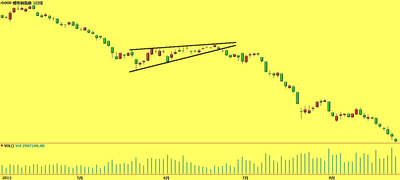 Triangle_Wedge_Up_rb_2012.5~2012.7