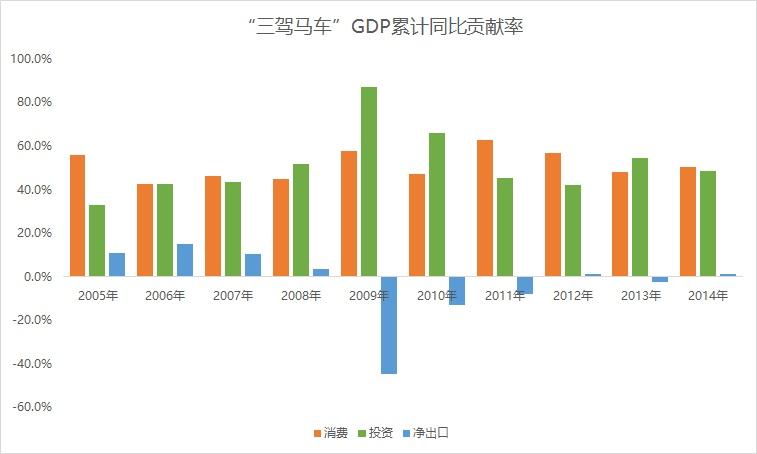 AAFD1_1(GDP)