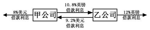 AAFD2_2(example4_1)